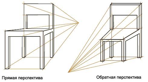 Архитектурная перспектива в барельефе